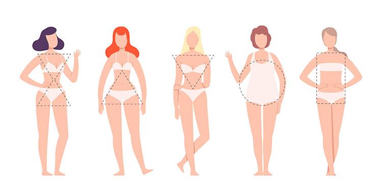 figurtypen grafik 2