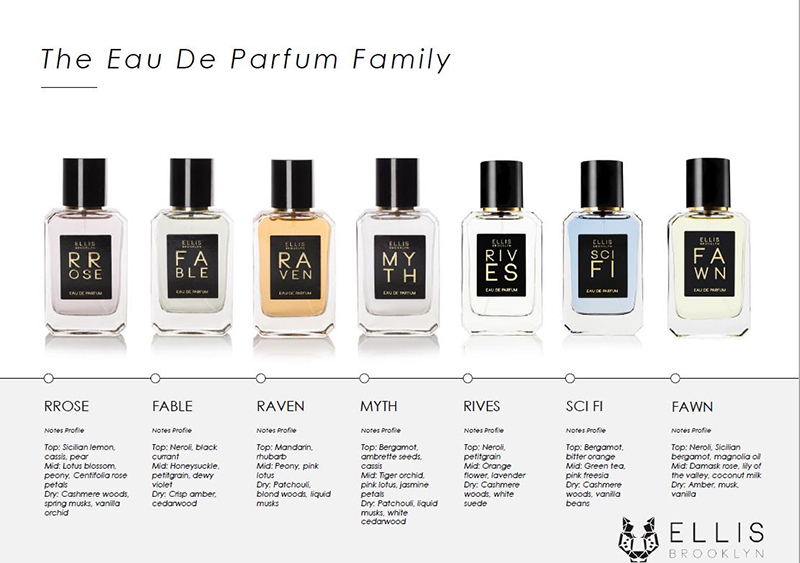 produktabbildung parfum range ellis brooklyn